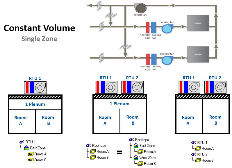 Trane Intellipack Rtu Wiring Diagram. . Wiring Diagram on